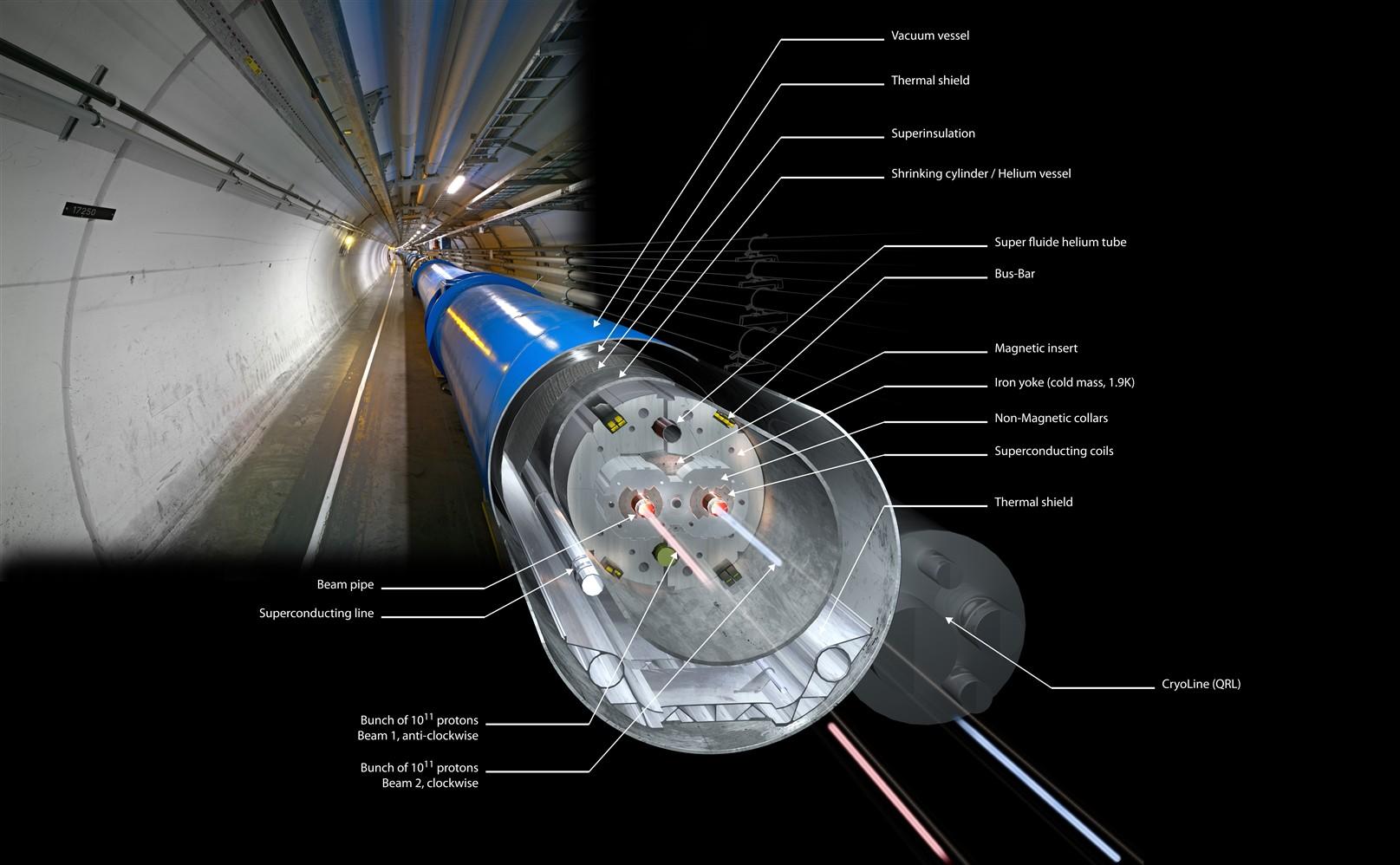 Sección del tubo del LHC